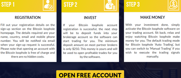 Bitcoin Loophole Reviews – How to Trade