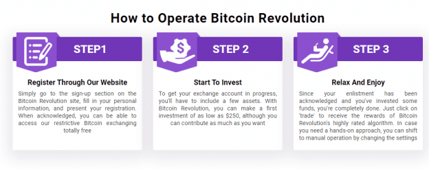Bitcoin Revolution Reviews - How to operate it?